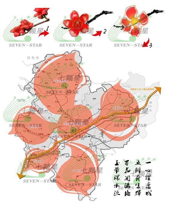 广西左江流域旅游发展概念性规划