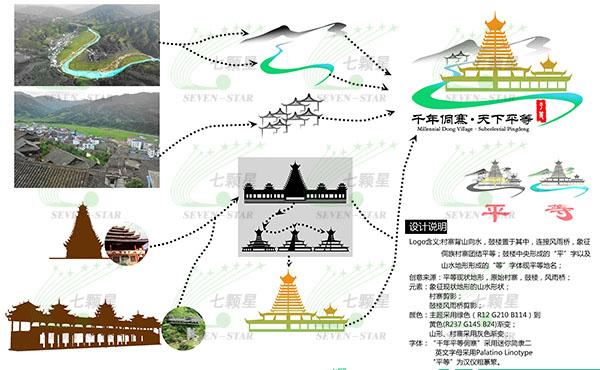 龙胜各族自治县平等少数民族(侗族)特色小镇形象标识设计